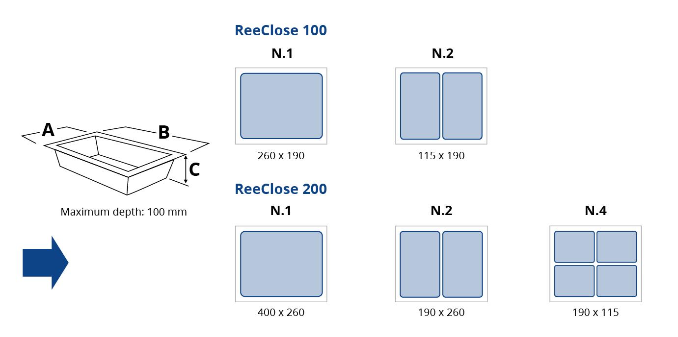 STO-001_ReeClose100-200_aout4-2014-05