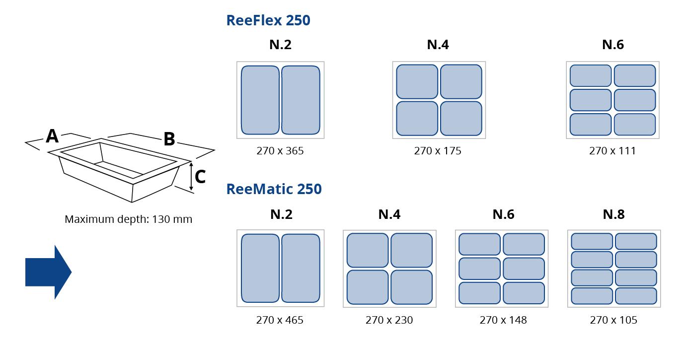STO-001_ReeFlex250-Matic250-_aout4-2014-06